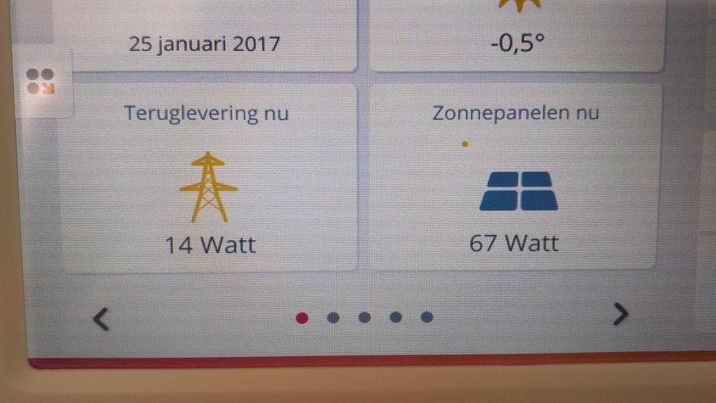 Teruglevering zonnepanelen (zoom)
